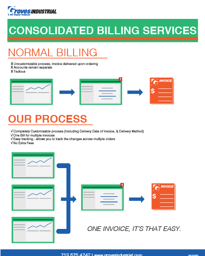 Consolidated Billing Services